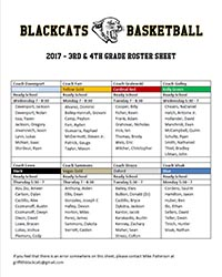 Griffith BlackCats general information